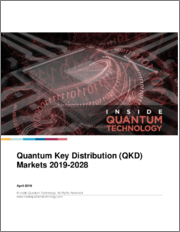 Quantum Key Distribution (QKD) Markets: 2019-2028