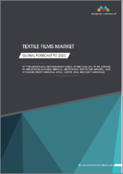 Textile Films Market by Type (Breathable and Non-breathable), By Material (PE, PP, PU, Others), By Application (Hygiene, Medical, Sportswear, Protective Apparel), and Region (North America, APAC, Europe, MEA, and South America) - Forecast to 2023