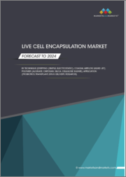 Live Cell Encapsulation Market by Technique (Dripping (Simple, Electrostatic), Coaxial Airflow, Liquid Jet), Polymer (Alginate, Chitosan, Silica, Cellulose Sulfate), Application (Probiotics, Transplant, Drug Delivery, Research) - Forecast to 2024