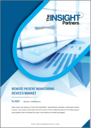 Remote Patient Monitoring Devices Market to 2027 - Global Analysis and Forecasts By Product, Application End User and Geography