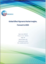 Global Effect Pigments Market Insights, Forecast to 2026