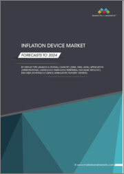 Inflation Device Market by Display Type (Analog & Digital), Capacity (20ml, 30ml, 60ml), Application (Interventional Cardiology, Radiology, Peripheral Vascular, Urology), End User (Hospitals & Clinics, Ambulatory Surgery Centers) - Forecasts to 2024