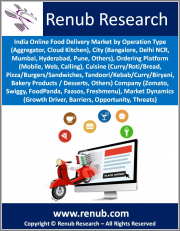 India Online Food Delivery Market by Operation Type (Aggregator, Cloud Kitchen), City, Ordering Platform, Cuisine, & Companies