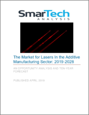 The Market For Lasers In The Additive Manufacturing Sector: 2019-2028