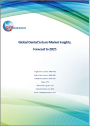 Global Dental Suture Market Insights, Forecast to 2025