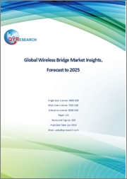 Global Wireless Bridge Market Insights, Forecast to 2025
