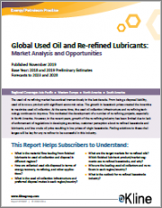 Global Used Oil and Re-refined Lubricants: Market Analysis and Opportunities