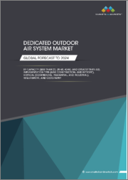 Dedicated Outdoor Air System Market by Capacity (Less than 20, 20-40, 40-60, and greater than 60), Implementation Type (New Construction, Retrofit), Vertical (Commercial, residential, and Industrial), Requirement, and Geography - Global Forecast to 2024