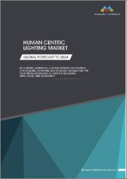 Human Centric Lighting Market by Offering (Hardware (Lighting fixtures and Lighting Controllers), Software, and Services), Installation Type (New Installations and Retrofit Installations), Application, and Geography - Global Forecast to 2024