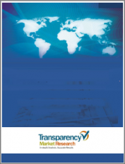 Travel and Tourism Spending Market - Global Industry Analysis, Size, Share, Growth, Trends, and Forecast 2019 - 2027