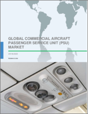Global Commercial Aircraft Passenger Service Unit (PSU) Market 2019-2023