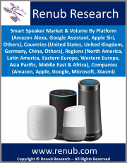 Smart Speaker Market & Volume By Platform (Amazon Alexa, Google Assistant, Apple Siri, Others), Countries (USA, UK, Germany, China, Others), Regions (NA, LA, EE, WE, Asia-Pac, Middle East & Africa), Companies (Amazon, Apple, Google, Microsoft, Xiaomi)