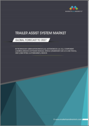 Trailer Assist System Market by Technology (Semi-Autonomous (L3), Autonomous (L4, L5)), Component (Camera/Sensor, Software Module), Vehicle (Passenger Cars, LCV, and Trucks), User (OEM Fitted & Aftermarket), and Region - Global Forecast to 2027