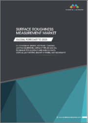 Surface Roughness Measurement Market by Component (Probes, software Cameras, Lighting Equipment), Surface Type (2D and 3D), Technique Type (Contact and noncontact), Vertical (Automotive, Energy & Power) and Geography - Global forecast to 2025
