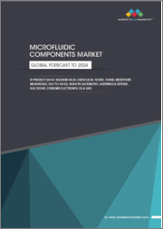 Microfluidic Components Market by Product (Valve, Solenoid Valve, Check Valve, Nozzle, Tubing, Micropump, Microneedle, Shuttle Valve), Industry (Automotive, Aerospace & Defense, Healthcare, Consumer Electronics, Oil & Gas) - Global Forecast to 2024