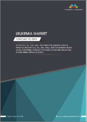 Leukemia Therapeutics Market by Type(CLL, ALL, CML, AML), Treatment Type(Chemotherapy & Targeted Drugs by(CLL/ALL/CML/AML)), Mode of Administration(Oral/Injectable), Molecule Type (Small Molecules/Biologics), Gender, & Region-Global Forecast to 2024