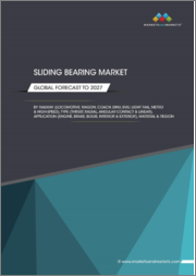 Sliding Bearing Market by Railway (Locomotive, Wagon, Coach, DMU, EMU, Light Rail, Metro & High-Speed), Type (Thrust, Radial, Angular Contact & Linear), Application (Engine, Brake, Bogie, Interior & Exterior), Material & Region - Global Forecast to 2027