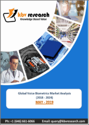 Global Voice Biometrics Market (2018 - 2024)
