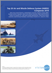 Top 20 Air and Missile Defence System (AMDS) Companies 2019