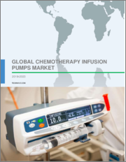 Chemotherapy Infusion Pumps Market by Product and Geography - Global Forecast and Analysis 2019-2023