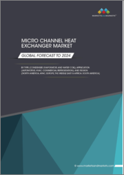 Microchannel Heat Exchanger Market by Type (Condenser, Evaporator, and Water Coil), Application (Automotive, HVAC, Commercial Refrigeration), and Region (North America, Europe, APAC, South America, and Middle East & Africa) - Global Forecast to 2024
