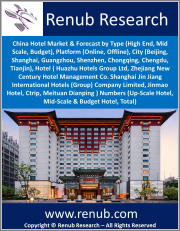 China Hotel Market & Forecast by Type (High End, Mid Scale, Budget), Platform (Online, Offline), City, Hotel, Numbers (Up-Scale Hotel, Mid-Scale & Budget Hotel, Total)