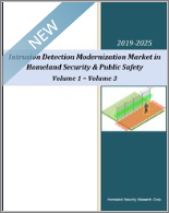 Intrusion Detection Modernization Market in Homeland Security & Public Safety 2020-2025: $41B Market by 2025, Detailing 234 Relevant 2018-2025 Submarkets