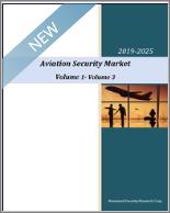 Aviation Security Market 2020-2025: Aviation Security Market - 3 Volumes, 230 Submarkets