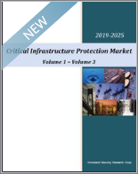 Critical Infrastructure Protection Market 2020-2025: 2025 Market $106B, Mega Report Granulated into 232 Submarkets