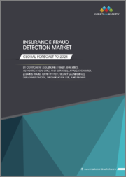 Insurance Fraud Detection Market by Component (Solutions (Fraud Analytics, Authentication, and GRC), Service) Application Area, Deployment Mode, Organization Size, and Region - Global Forecast to 2024