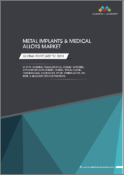Metal Implants and Medical Alloys Market by Type (Titanium, Stainless Steel, Cobalt Chrome), Application (Orthopedic, Dental, Spinal Fusion, Craniofacial, Pacemaker, Stent, Defibrillator, Hip, Knee, & Shoulder Reconstruction)-Global Forecast to 2024