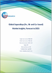 Global Superalloys (Fe-, Ni- and Co- based) Market Insights, Forecast to 2025
