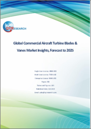 Global Commercial Aircraft Turbine Blades & Vanes Market Insights, Forecast to 2025
