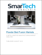Powder Bed Fusion Markets, A Metal Additive Manufacturing Market Analysis