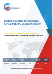 Global Ingestible Temperature Sensor Industry Research Report, Growth Trends and Competitive Analysis 2019-2025
