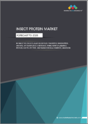 Insect Protein Market by Insect Type (Crickets, Black Soldier Flies, Mealworms, Ants, Grasshoppers), Application (Food & Beverages, Animal Nutrition (Aquafeed, Pet Food, Poultry Feed), Pharmaceuticals, Cosmetics), Region - Global Forecast to 2025