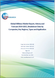 Global Military Aircraft Market Report, History and Forecast 2014-2025, Breakdown Data by Companies, Key Regions, Types and Application