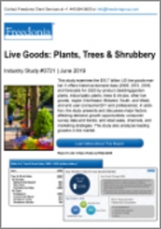 Live Goods: Plants, Trees & Shrubbery (US Market & Forecast)