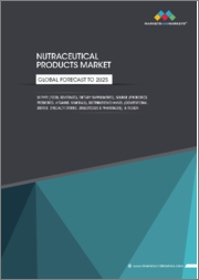 Nutraceutical Products Market by Type (Food, Beverages, Dietary Supplements), Source (Probiotics, Prebiotics, Vitamins, Minerals), Distribution Channel (Conventional Stores, Specialty Stores, Drugstores & Pharmacies), Region - Global Forecast to 2025