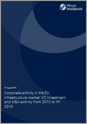 Corporate Activity in the EV Infrastructure Market: VC Investment and M&A Activity from 2010 to H1 2019