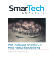Post-Processing for Binder Jet Metal Additive Manufacturing