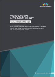 Microsurgical Instruments Market by Type (Operating Microscopes, Micro Sutures (Non-Absorbable & Absorbable), Forceps, Needle Holder), Microsurgery (Plastic, Ophthal, ENT, Orthopedic, GYN), End User (Hospitals, ASCs, Academia) - Global Forecast to 2024