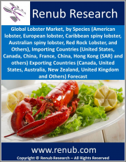 Global Lobster Market, by Species, Importing and Exporting Countries, Forecast