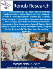Global Dialysis Market by Type (Hemodialysis, Peritoneal Dialysis), End-Use, Product & Service, Regions(North America, Europe, Asia Pacific, Rest of the World), Company