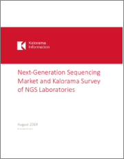 Next-Generation Sequencing Market and Kalorama Survey of NGS Laboratories