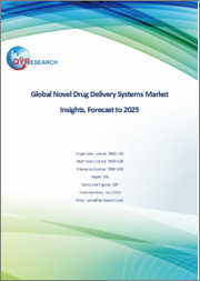 Global Novel Drug Delivery Systems Market Insights, Forecast to 2025