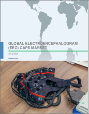 Electroencephalogram (EEG) Caps Market by Product and Geography - Global Forecast and Analysis 2019-2023