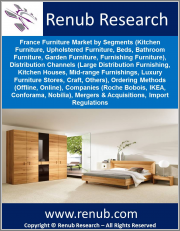 France Furniture Market by Segments (Kitchen, Upholstered, Beds, Bathroom, Garden, Furnishing Furniture), Distribution Channels, Ordering Methods, Companies , M&A, Import