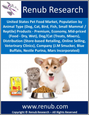 United States Pet Food Market, Population by Animal Type (Dog, Cat, Bird, Fish, etc.) Products - Premium, Economy, Mid-priced, Dog/Cat (Treats, Mixers), Distribution, Company