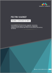 Pectin Market by Type (HM Pectin, LM Pectin), Raw Material (Citrus fruits, Apples, Sugar beet), Function, Application (Food & beverages, Pharmaceutical & Personal Care Products, Industrial Applications), and Region - Global Forecast to 2025